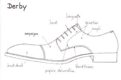 histoire-des-chaussures_derby-richelieu2