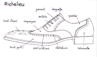 histoire-des-chaussures_derby-richelieu3